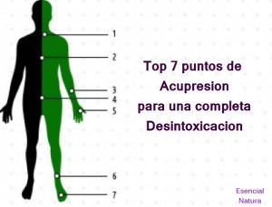 Acupressure-points-for-complete-detoxification